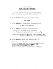 English Worksheets: How We Communicate