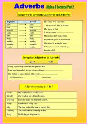 English worksheet: Adverbs ( Rules & Secrets ) Part 2