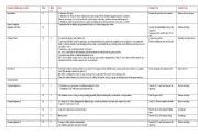 English Worksheet: ethics in business