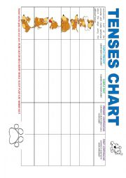 English Worksheet: THE TENSES CHART (SIMPLE AND PAST TENSES)