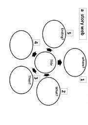 Worksheets Story Web Worksheet english worksheets story web template worksheet template
