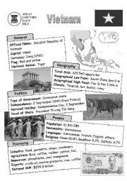 English Worksheet: ASEAN nations fact file - Vietnam