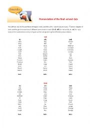 English Worksheet: Pronunciation of the final -ed and -(e)s