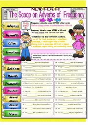 English Worksheet: FREQUENCY ADVERBS PART 1