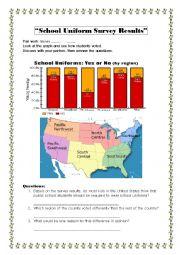 English Worksheet: School Uniforms, USA Student Survey