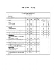 English Worksheet: IELTS Speaking 1 Grading System