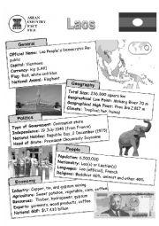 English Worksheet: ASEAN nations fact file - Laos