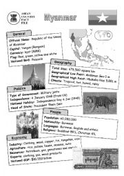 English Worksheet: ASEAN nations fact file - Myanmar (Burma)