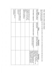 English Worksheets: Media - Fill in chart on filters and bias methods