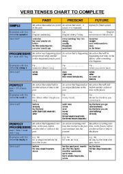 English Worksheet: VERB TENSES CHART TO BE COMPLETED
