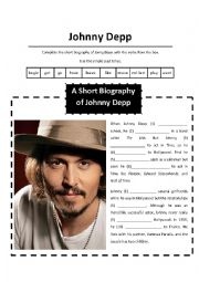 A short Biography of Johnny Depp