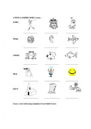 English worksheets: Naming words, Nouns