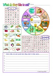 English Worksheet: What do they like to eat? in colour and greyscale