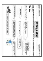 English Worksheets: mindmap