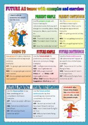English Worksheet: FUTURE ALL TENSES