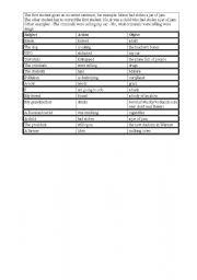 English Worksheet: Pair work speaking task: Adding emphasis using cleft sentences