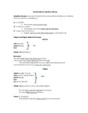 English Worksheet: Adjective Clause Explanation and Practice