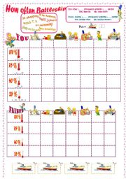 Present simple & Frequency adverbs Battleship