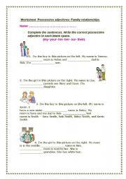 possessive adjectives + family relationships
