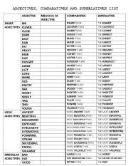 adjective list comparative and superlative esl worksheet by ayseb85. Black Bedroom Furniture Sets. Home Design Ideas