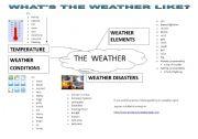 English Worksheet: weather vocabulary map