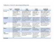 English Worksheet: Speaking rubric