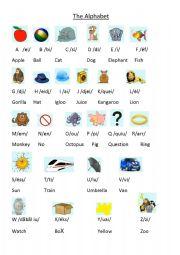 worksheet: The Alphabet sounds