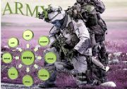 English Worksheets: Army 1