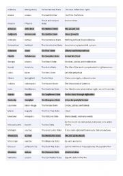 English Worksheets: 50  states