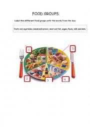 English Worksheet: Label the food groups