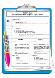 English Worksheet: TRINITY EXAM (grades 4-5)