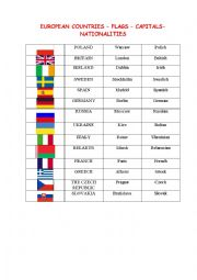 European Countries Flags Nationalities And Capitals - Countries in europe and their capitals