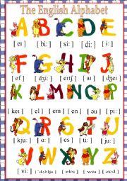NATO phonetic alphabet  Simple English Wikipedia the