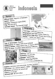 ASEAN nations fact file - Indonesia