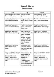 Speech Marks Revision Guide or ´Crib´ Sheet