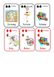 Countries and Nationalities Card Game 2 Germany Italy