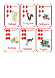 English Worksheet: Countries and Nationalities Card Game 8 Portugal Australia