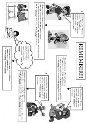 English Worksheet: REMEMBER