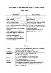 English Worksheet: writing: Video games