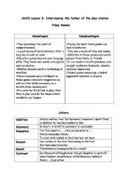English Worksheet: writing: Video games