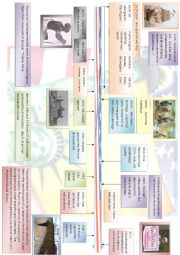 Time line for US immigration 1620-2012