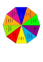 English Worksheet: Game to Practise All Tenses which includes an editable Spinner