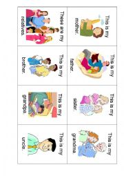 Family Relatives Flashcards