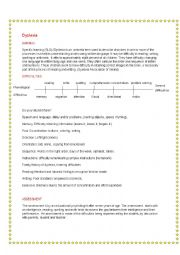 Worksheets Worksheets For Dyslexia english worksheets dyslexia dyslexia