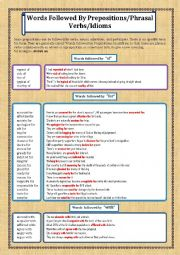 Words Followed By Prepositions/Phrasal Verbs/Idioms Page - 05