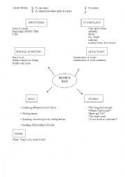 English Worksheet: Book´s day