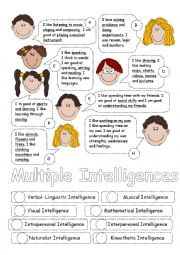 English Worksheet: Multiple Intelligences - Matching