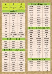 English Worksheet: Irregular verbs (sound patterns -  easy to memorize) - 2 pages only!