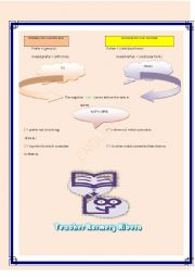English Worksheets: Rather and Prefer