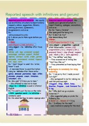 Reported Speech With Infinitives and Gerund